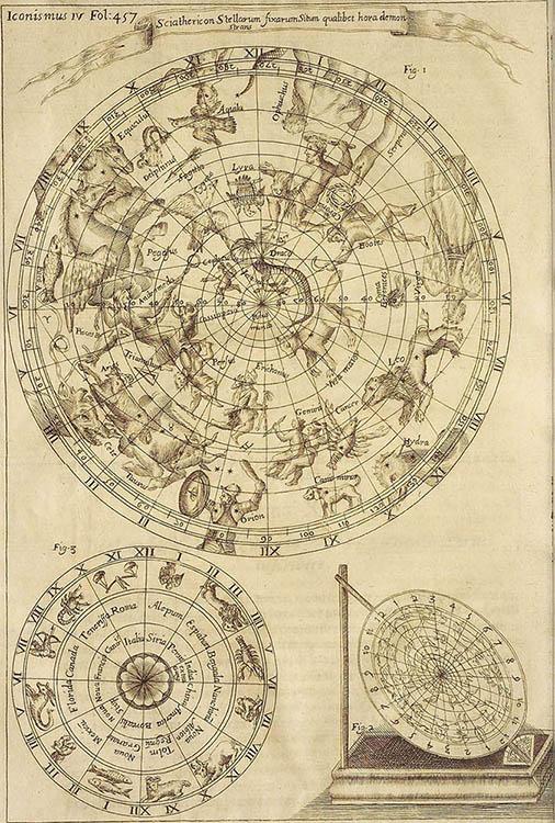 Sciathericon stellarum - Ars magna lucis et umbrae - Athanasius Kircher - 1646